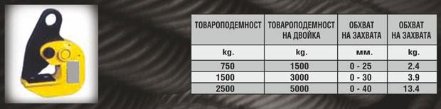 Купувам Лапи за хоризонтален транспорт на ламарина тип АВ-1