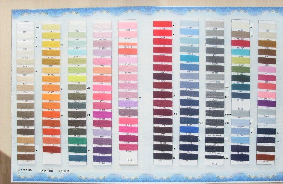 Купувам Прежда за плетене - налична на склад