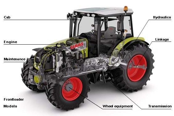 Купувам Трактор AXOS