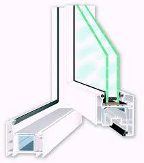 Купувам Прозорец от PVC профил