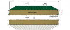 Топлоизолационен панел за стена Hipertec® Wall