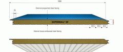 Топлоизолационен панел за стена Superwall® HF