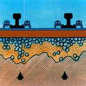 Геомат - като разделителен слой за укрепване при