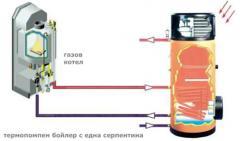 Термопомпен бойлер с една серпентина