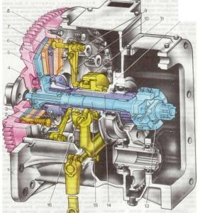 Съединител за трактор К700/701