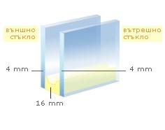 Стъклопакет - стандартен