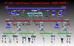Програмно- техническа система МИК - 5000Се