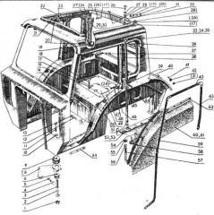 Резервни части за трактор