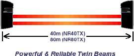 Инфра червени бариери NR40-TX