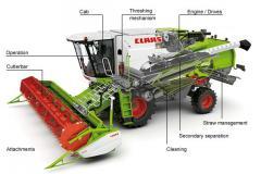 Машини и оборудване за растениевъдството