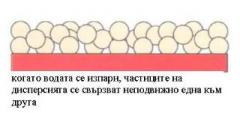 Защитни покрития и структурно укрепване
