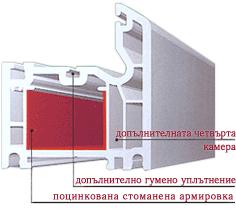 "PVC дограма - система ""Blick"""
