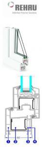 PVC дограма REHAU Thermo Design