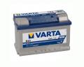 Акумулатор Varta Blue Dynamic 72Ah 680 R+