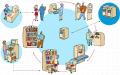 RFID системи за библиотеките
