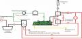Генератори от канализационен газ