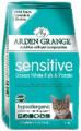 Храни за котки   SENSITIVE