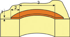 Поръчка Проектиране и производство на печатни платки