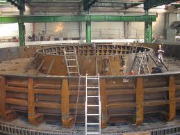 Поръчка Извършване на капитални ремонти в металургията