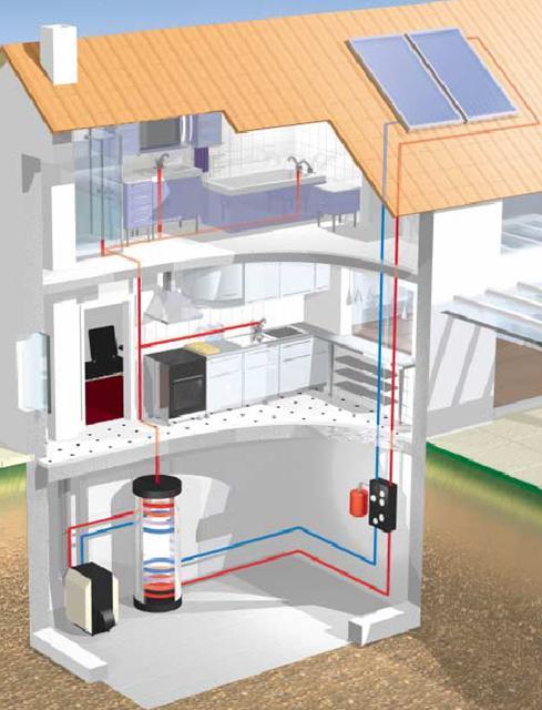 Поръчка Слънчеви колектори за производство на топла вода