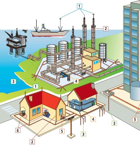 Поръчка Проектиране и изграждане на мълниезащитни системи