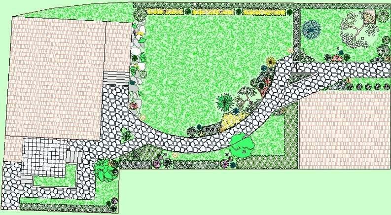 Поръчка Проектиране ландшафтна архитектура и дизайн