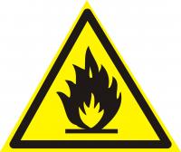 Поръчка Системи за пожарна безопасност