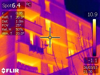 Поръчка Термографски услуги