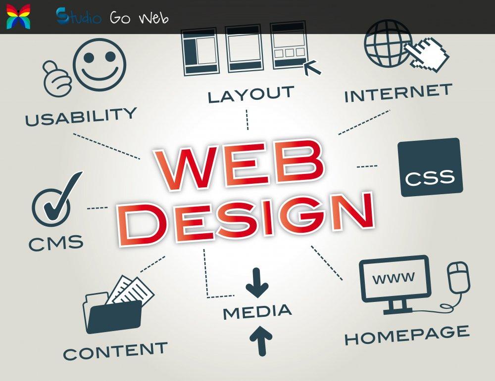 Поръчка Уеб Дизайн
