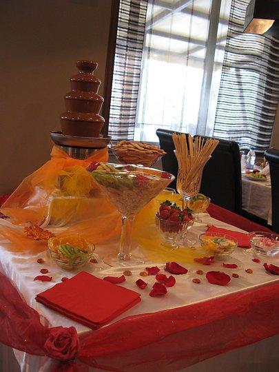 Поръчка Шоколадов фонтан под наем