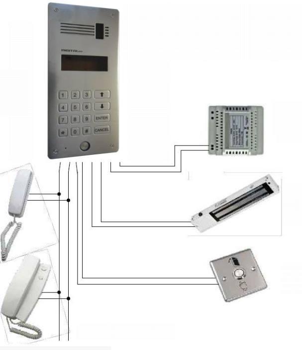 Поръчка Инсталация на нови домофонни системи