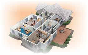 Поръчка Доставка на строителни материали