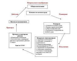Поръчка Системи за управление по отношение на околната среда
