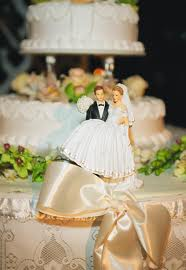 Поръчка Организация на свадби