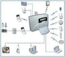 Поръчка Dоставка, изграждане и поддържане на алармени системи и дистанционен надзор (мониторинг) на обекти