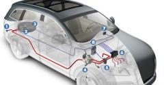 Проверка на автомобилни газови уредби / АГУ
