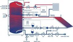 Изследване и изпитване на топлотехнически