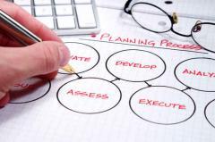 Управление на бизнес процеси