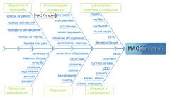 Информационни системи за транспорт