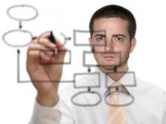 Управление и мониторинг на проекти
