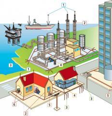 Проектиране и изграждане на мълниезащитни системи