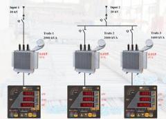 Разработка и инсталация на SCADA системи за енергиен мониторинг