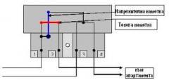 Монтаж на електромери