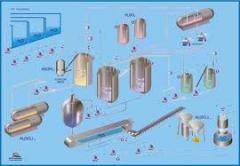 Инженеринг в химическата промишленост